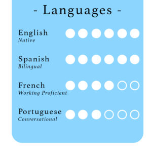 Part of a multilingual resume which lists English and Spanish as bilingual with French and Portuguese as Proficient and Conversational