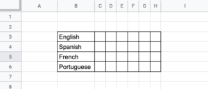 """A spread sheet that lists the languages """"English, Spanish, French, Portuguese"""" in one column but has other cells blank"""