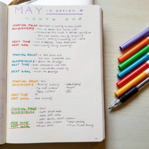 A journal with multicolors that lists several languages and has notes about progress
